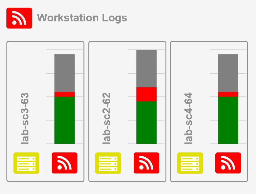 Windows Security Log Event ID 5168 - Spn check for SMB/SMB2 fails