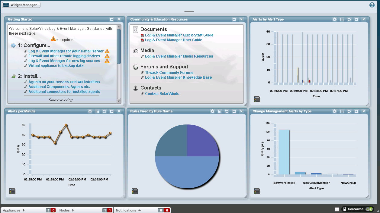 Blog a widget is a visualization eg simple table or a piebarline chart combined with a filter that controls which alerts are represented in the widget baditri Gallery