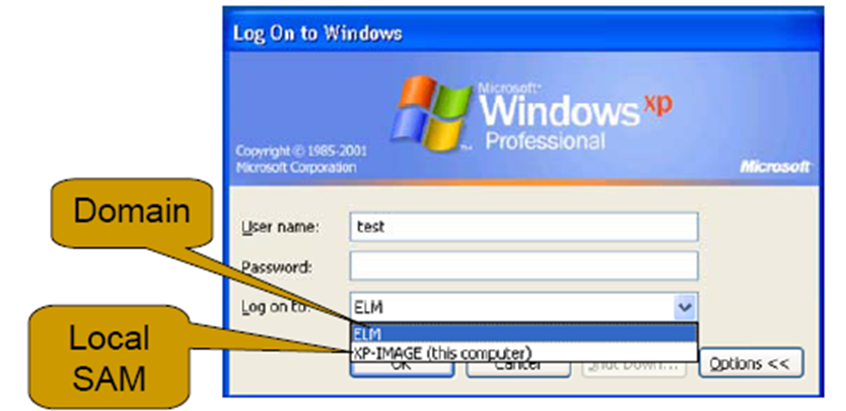 Chapter 3 Understanding Authentication and Logon