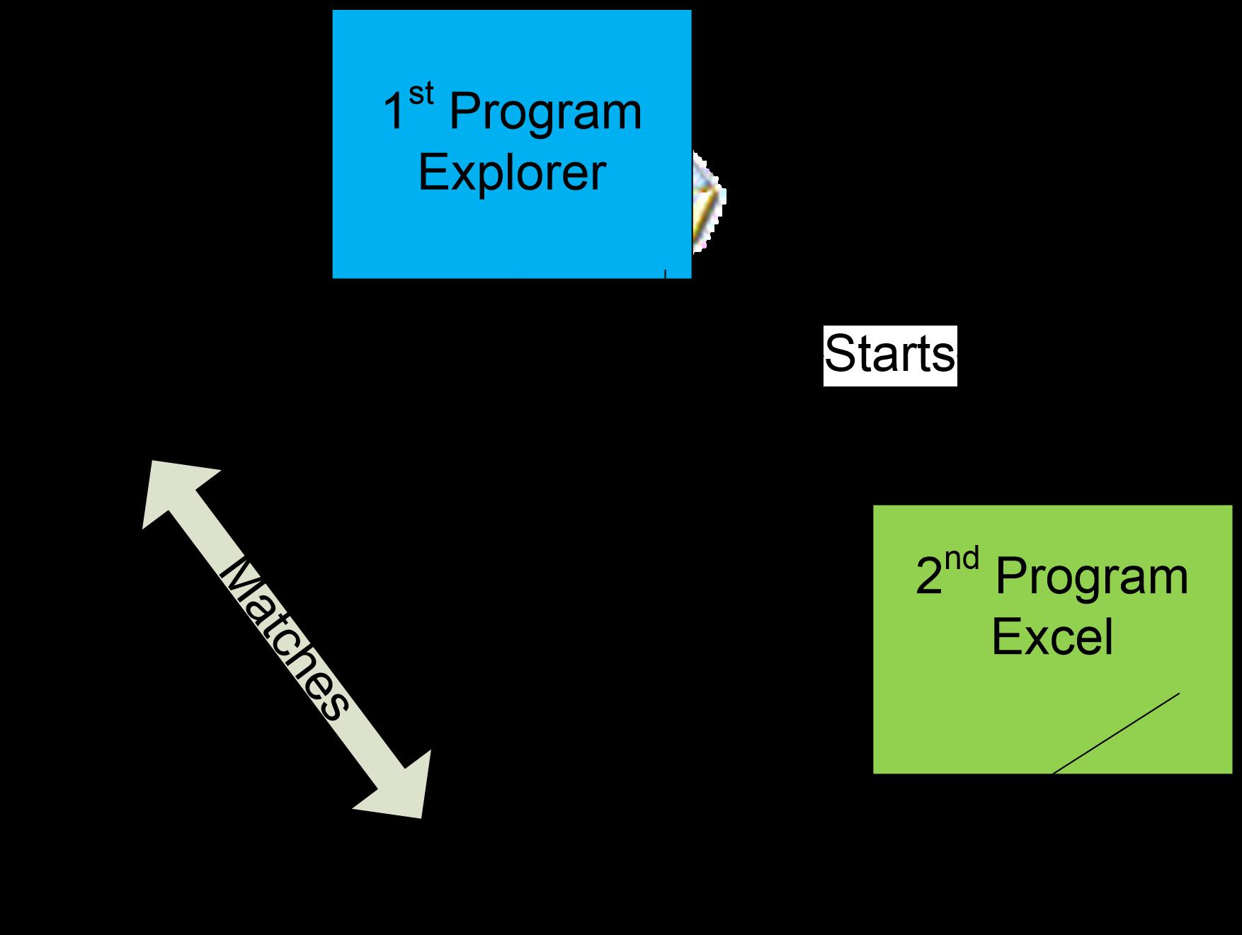 event program creator